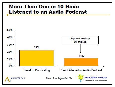 listenedtopodcast.jpg
